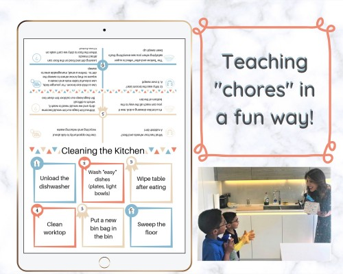 Digital Motivational Cards:  Teaching Children To do Chores by Zone/ Room