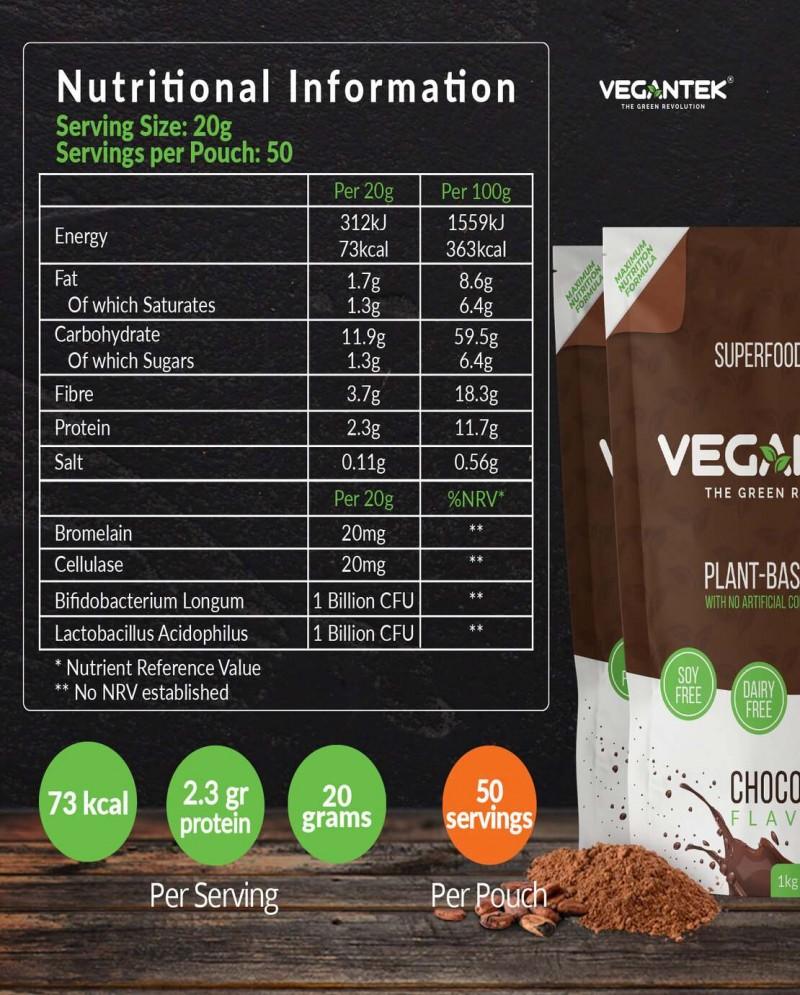 Vegantek Superfoods Blend (600g) / 30 Servings 2